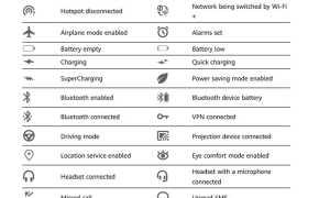 Проверьте все значки строки состояния и что они действительно значат для вашего смартфона Huawei / Honor